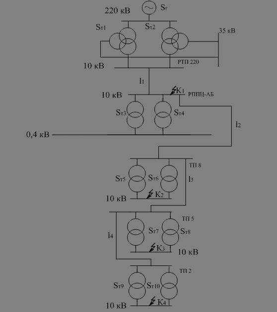 Рисунок 1.3 – Схема замещения